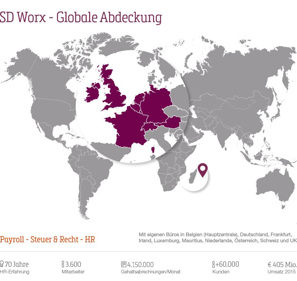 steuern österreich deutschland